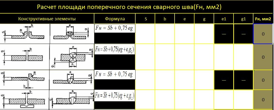 расчет поперечного сечения стыковых сварных швов, тавровые сварные швы, программа для расчета сечения сварных швов