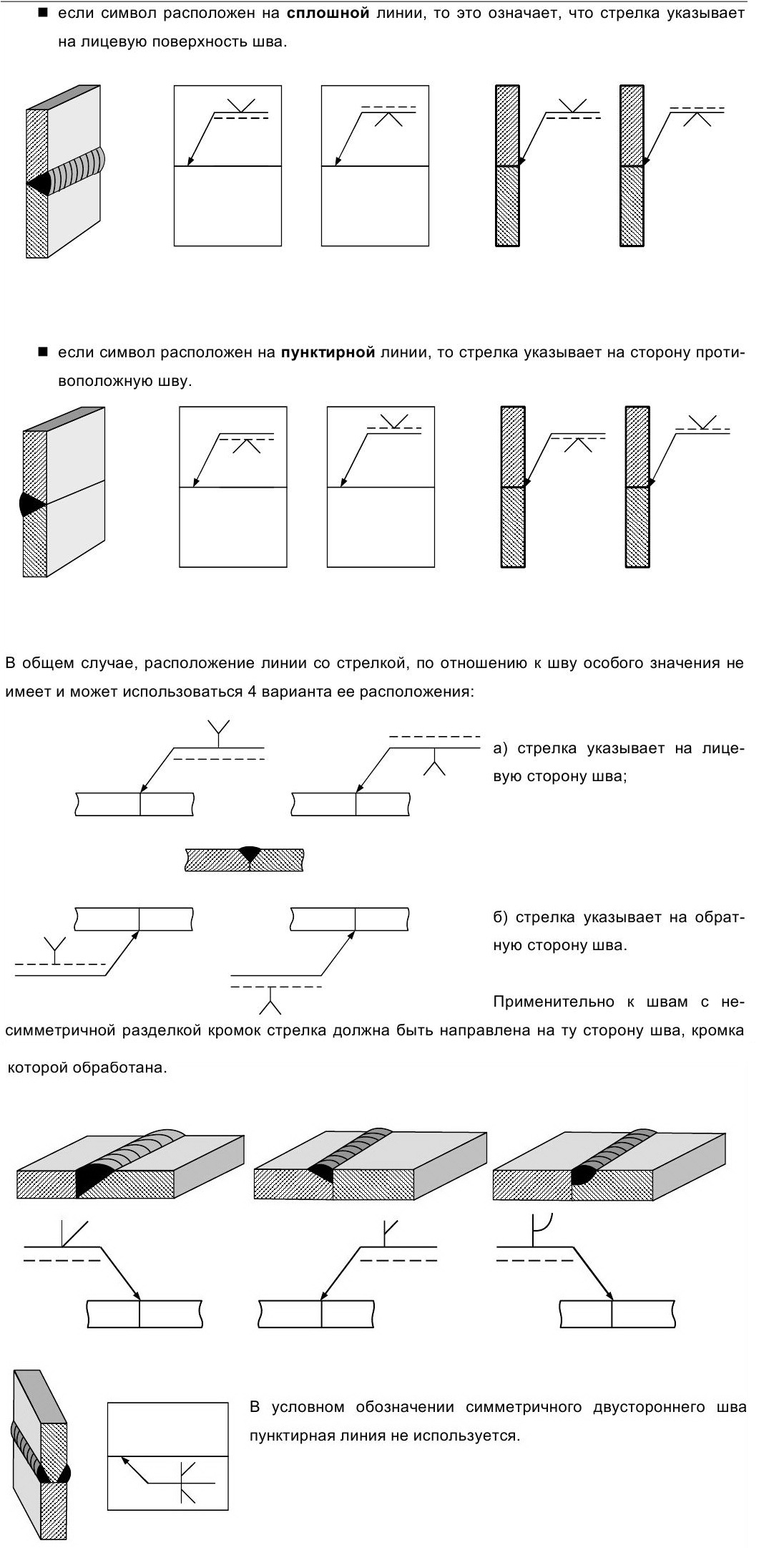обозначение сварных швов, расположение обозначений сварных швов на чертежах
