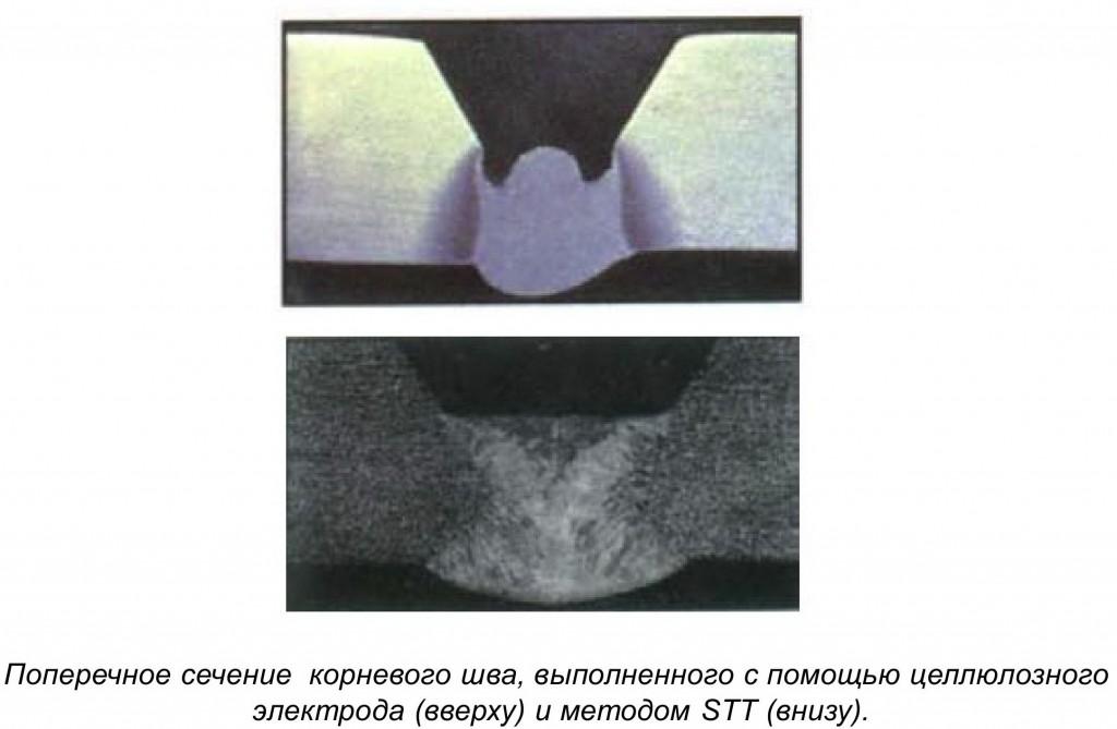 сравнение рдс, наплавленный металл,полуавтоматическая сварка, сечение поперечное