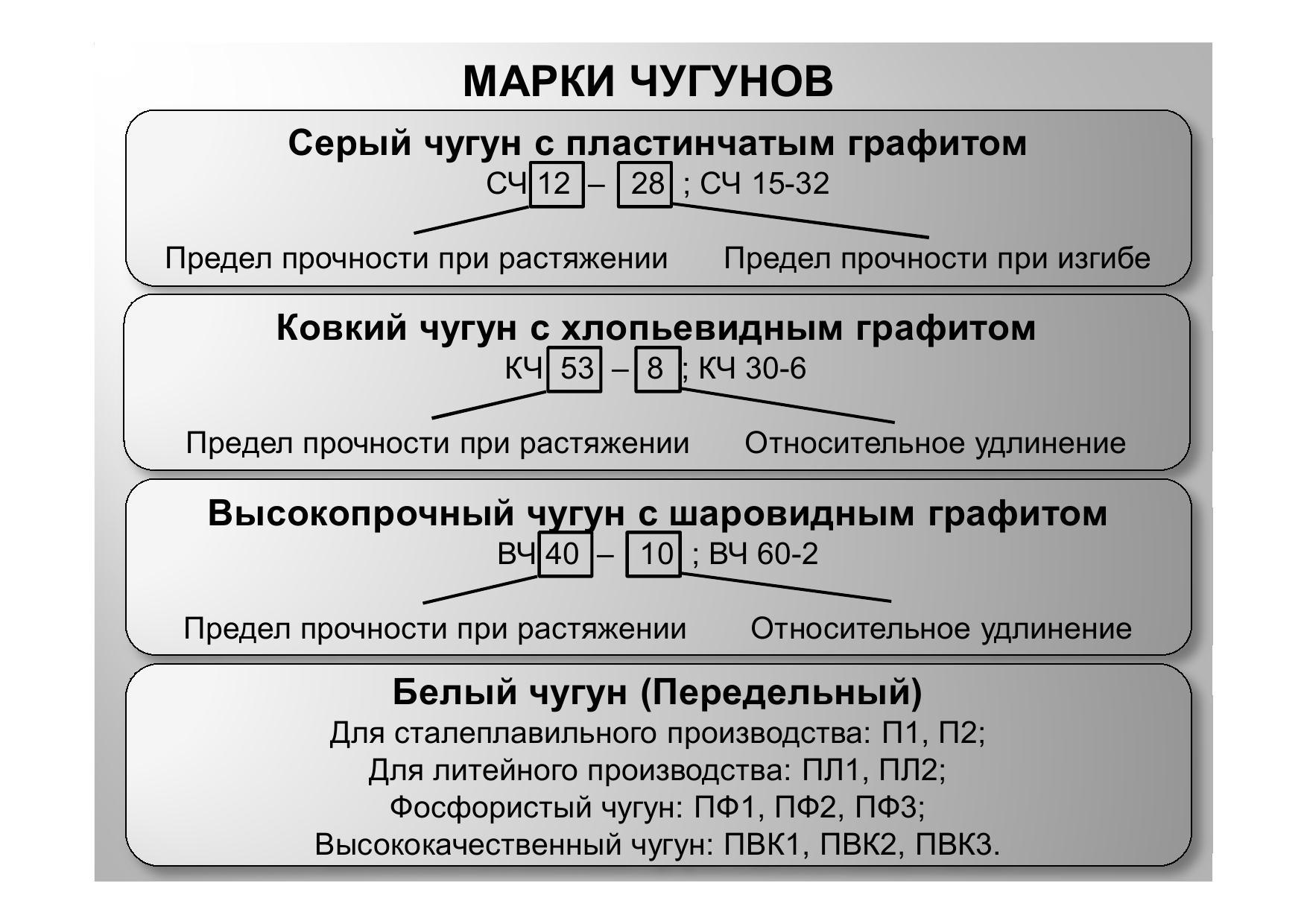 Расчет Сварного Шва Программа